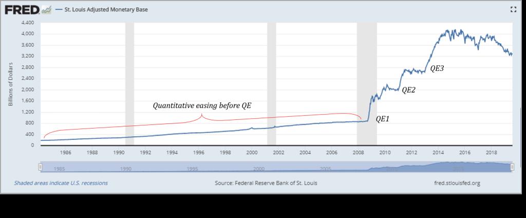 http://unchainedcap.wpengine.com/wp-content/uploads/2019/09/Fed-QE.png