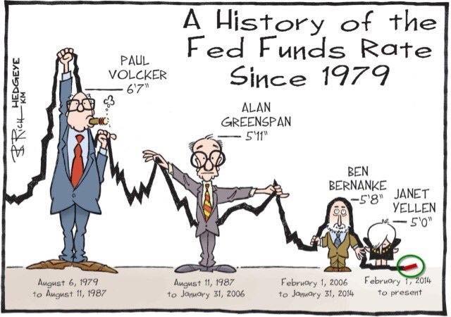 Az Alapkamatok története bitcoin