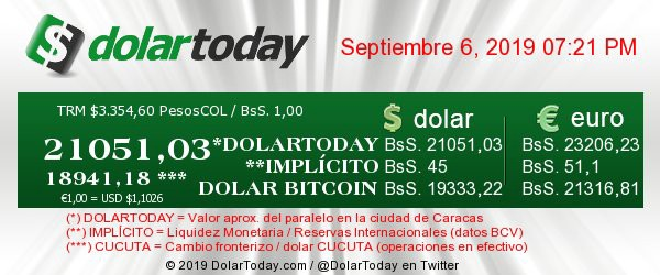 Forrás: https://dolartoday.com/