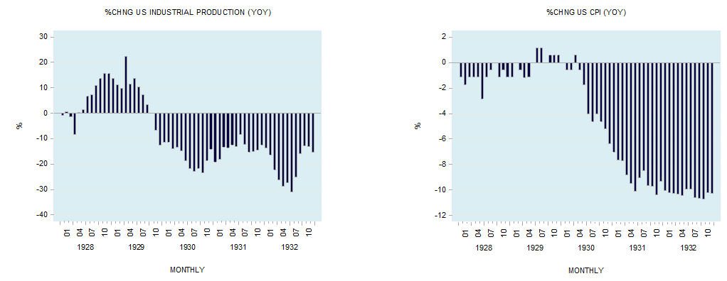 defláció pénzkészletbővülés